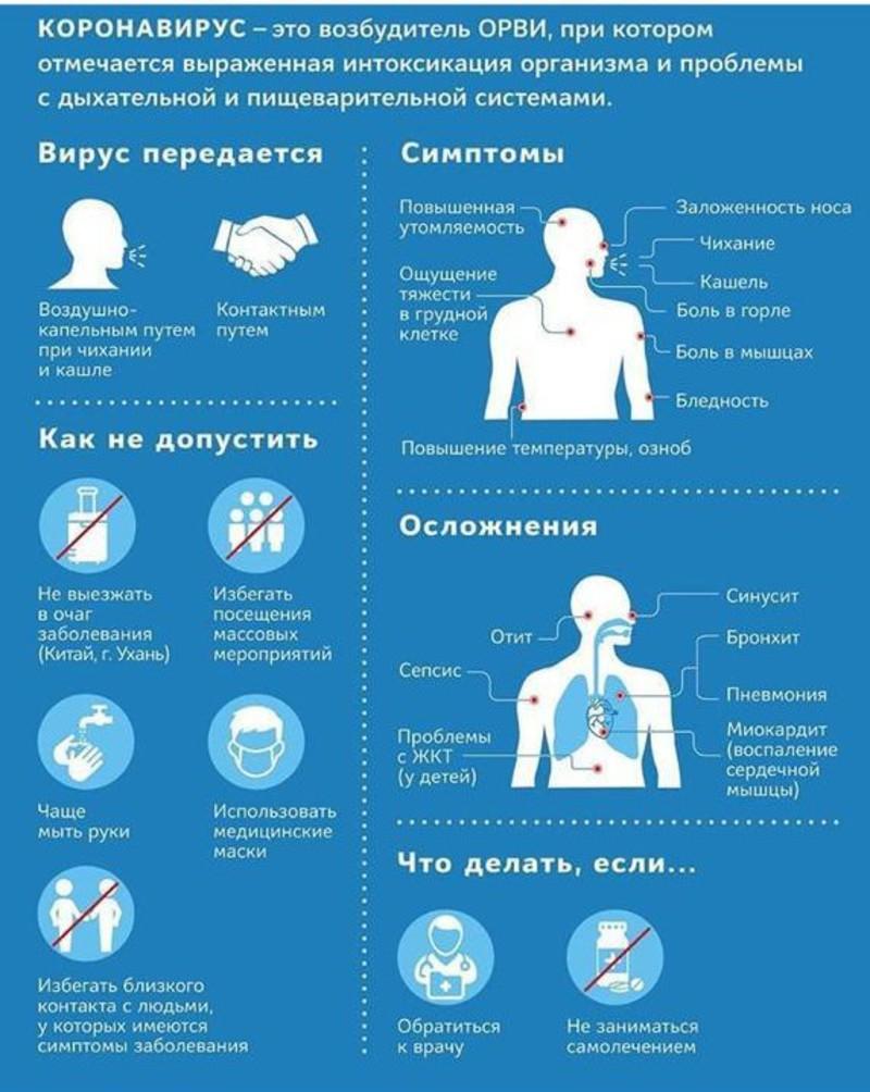 Ограничительные меры на период подъема заболеваемости гриппом и ОРВИ